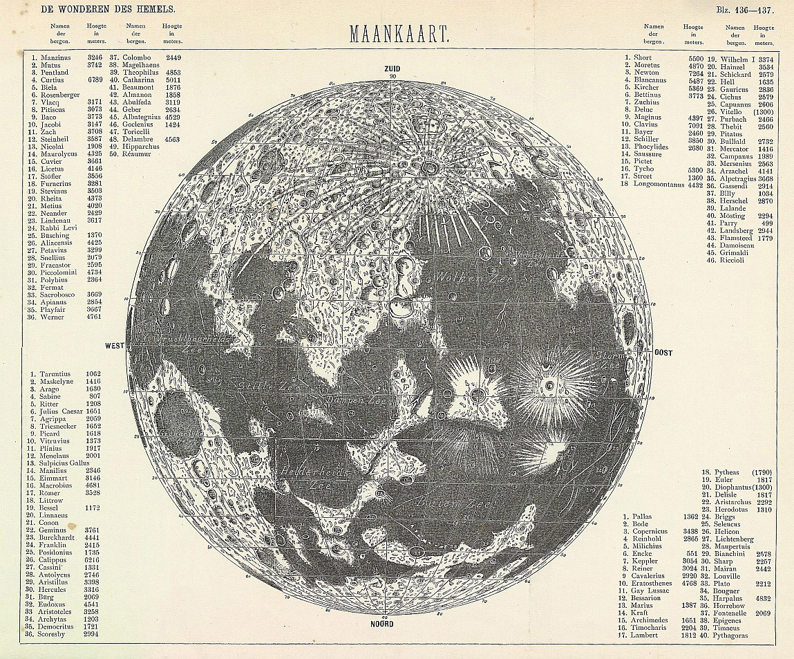 solar system 1890s - photo #36